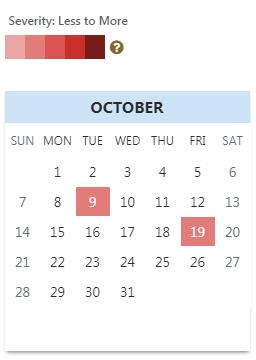 Sophia's October behavior data calendar. Days are highlighted based on the severity of infractions. Data summarized below.