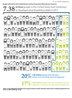 prevalence infographic