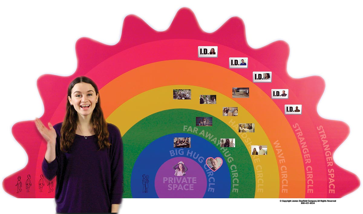 caucasian woman with long dark hair and wearing purple top standing in front of the circle concept diagram of six color-coded concentric circles. From inner to outer: private space, big hug circle, far away hug circle, handshake circle, wave circle, stranger circle, and stranger space