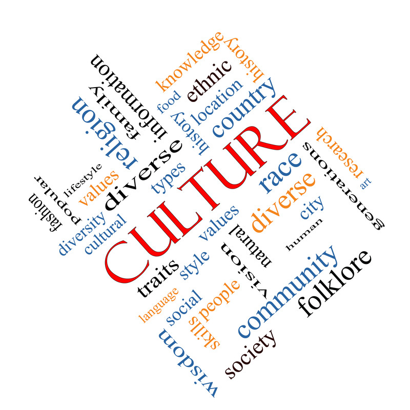 """A word cloud – meaning an artistic collage of words in different sizes, fonts and colors – at the opening of the article on culture and self-determination. The words refer to different aspects of culture. The dominant word at the center of the cloud is """"Culture"""" and other words include """"society, community, diverse, race, values, ethnic, lifestyle, generations, folklore, history, food, language, country."""""""